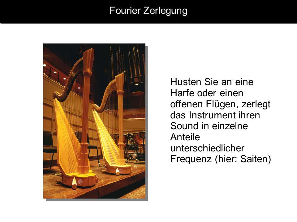 Fourier Zerlegung