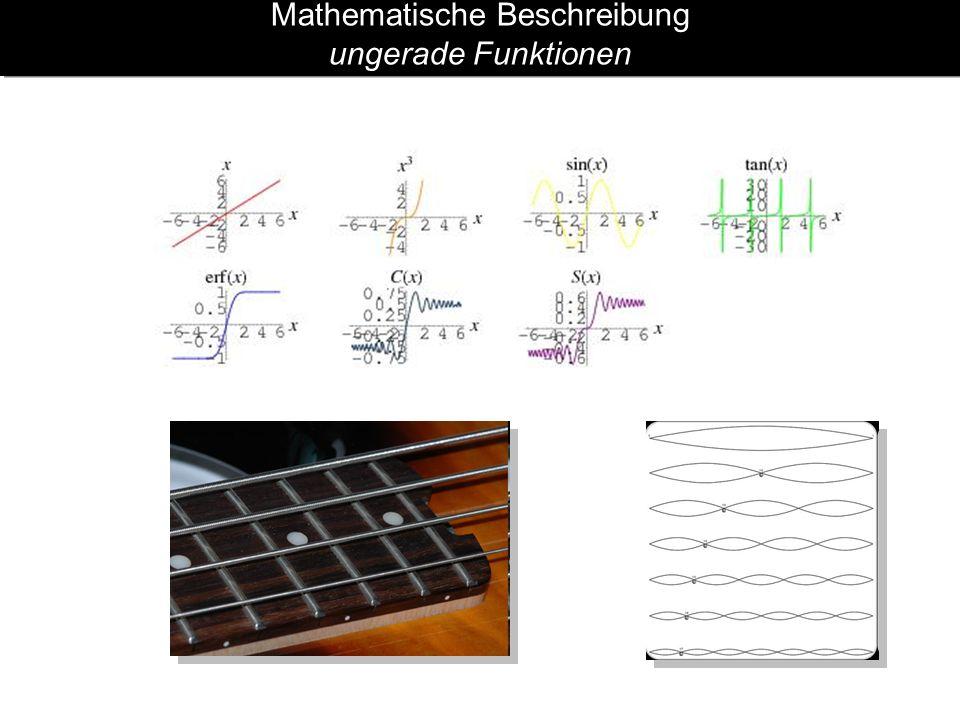 Mathematische Beschreibung ungerade Funktionen