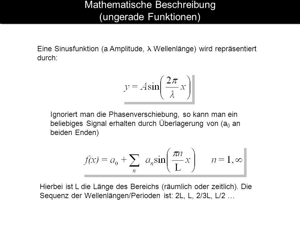 Mathematische Beschreibung (ungerade Funktionen)