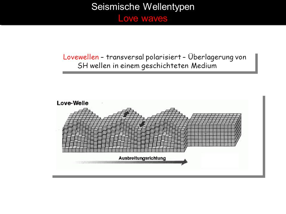 Seismische Wellentypen Love waves