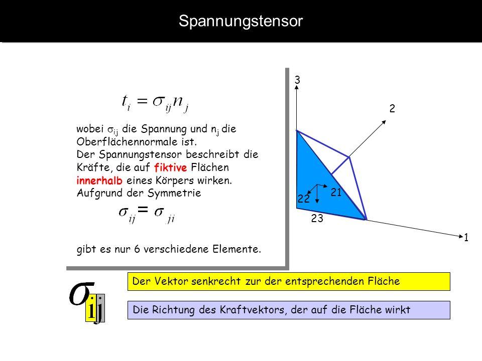 Spannungstensor3. 2. wobei ij die Spannung und nj die Oberflächennormale ist.