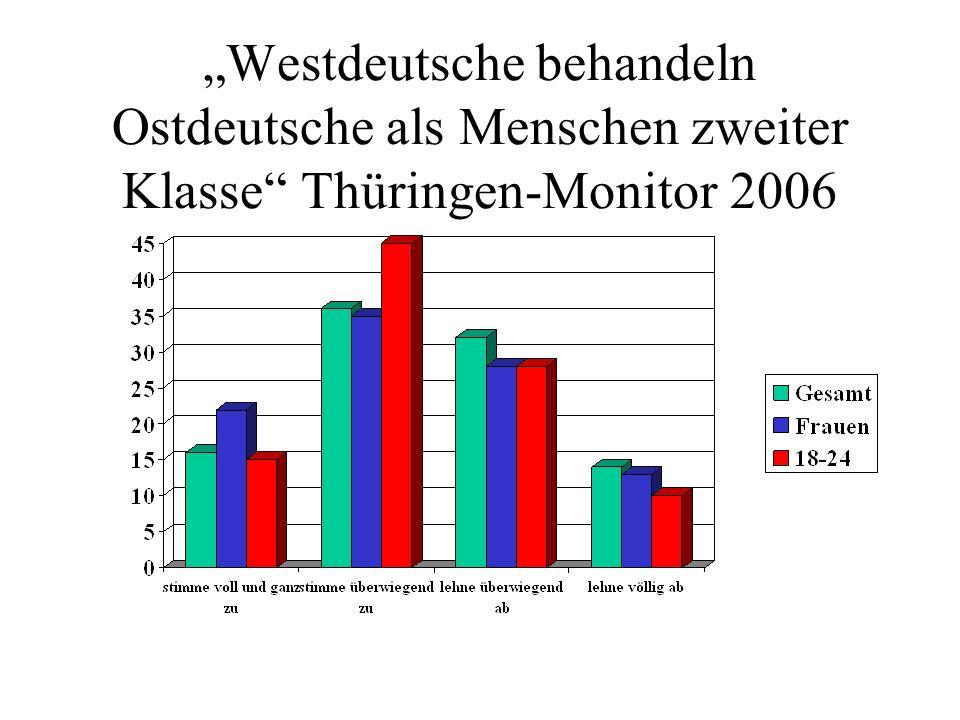 """""""Westdeutsche behandeln Ostdeutsche als Menschen zweiter Klasse Thüringen-Monitor 2006"""