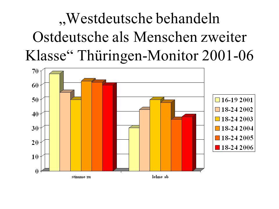 """""""Westdeutsche behandeln Ostdeutsche als Menschen zweiter Klasse Thüringen-Monitor 2001-06"""