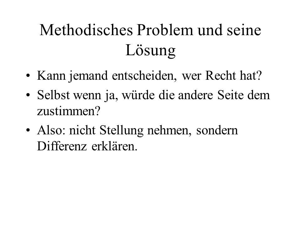 Methodisches Problem und seine Lösung