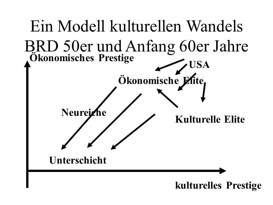 Ein Modell kulturellen Wandels BRD 50er und Anfang 60er Jahre