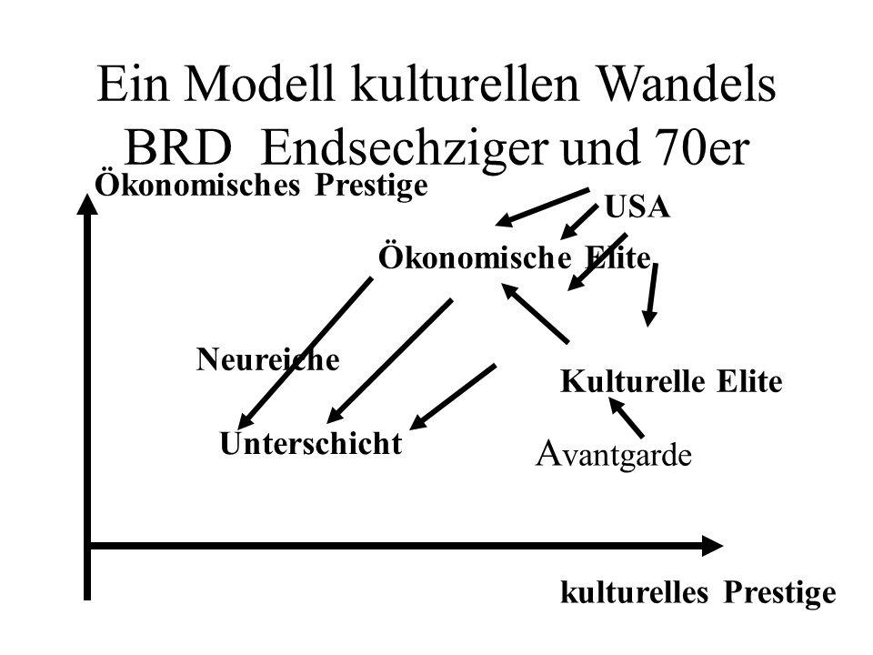 Ein Modell kulturellen Wandels BRD Endsechziger und 70er