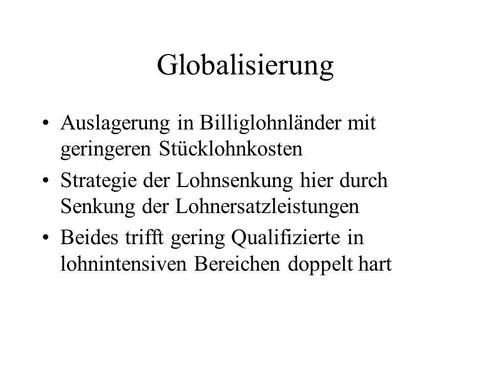 Globalisierung Auslagerung in Billiglohnländer mit geringeren Stücklohnkosten. Strategie der Lohnsenkung hier durch Senkung der Lohnersatzleistungen.