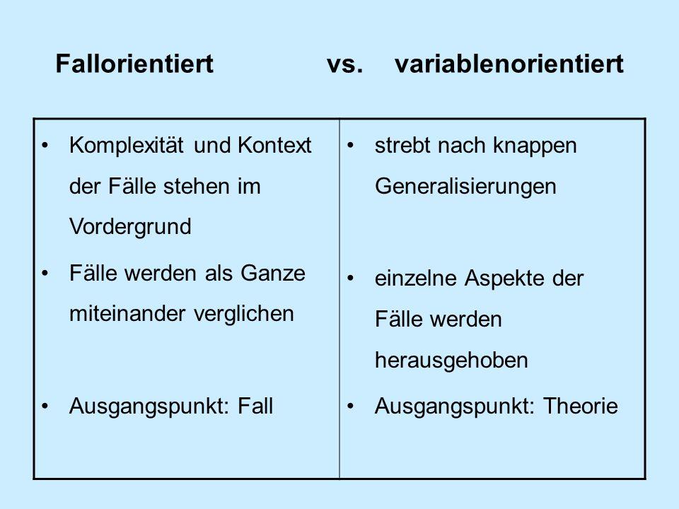 Fallorientiert vs. variablenorientiert