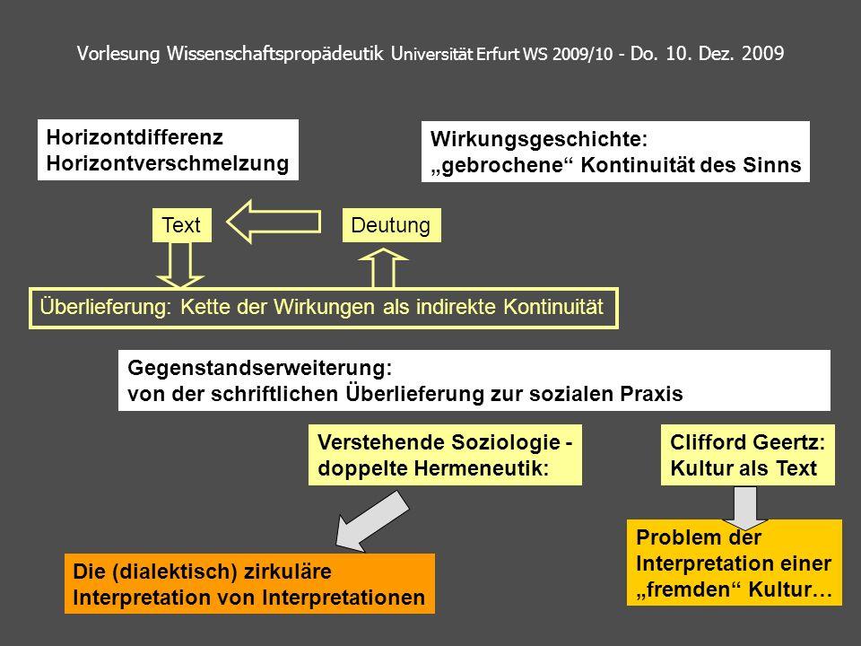 Horizontverschmelzung Wirkungsgeschichte:
