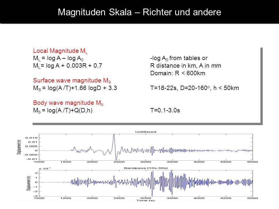 Magnituden Skala – Richter und andere