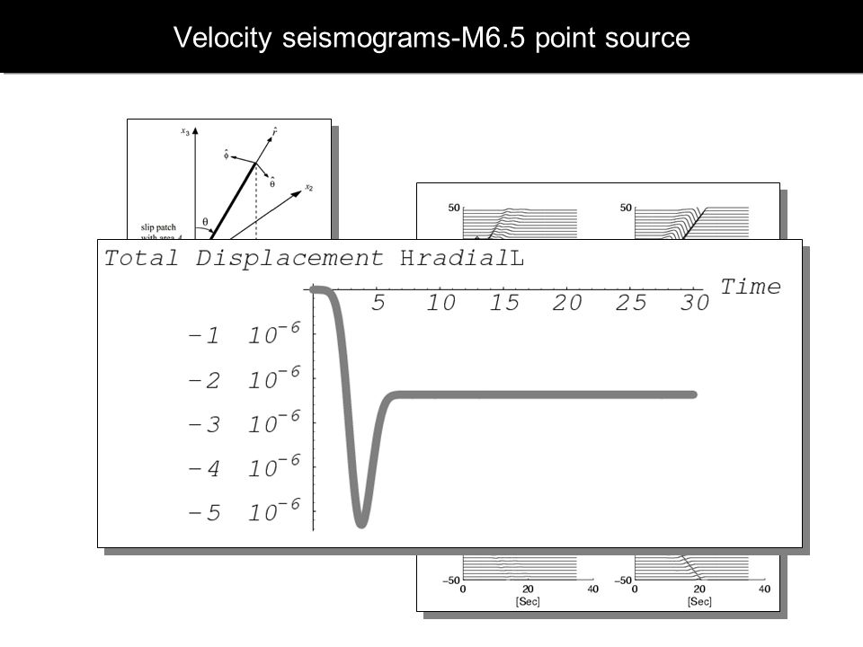 Velocity seismograms-M6.5 point source