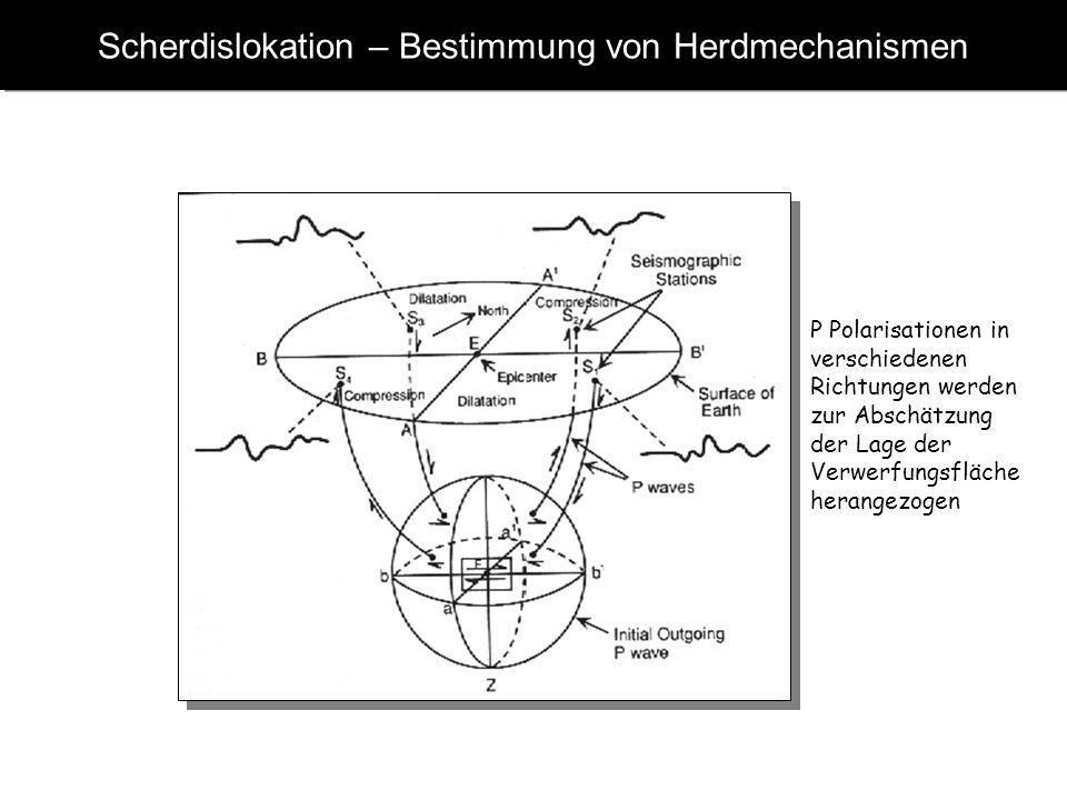 Scherdislokation – Bestimmung von Herdmechanismen