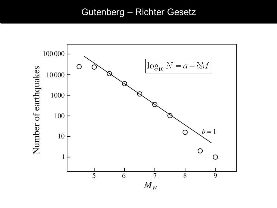 Gutenberg – Richter Gesetz