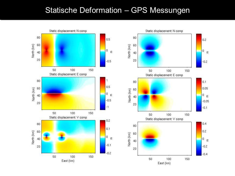 Statische Deformation – GPS Messungen