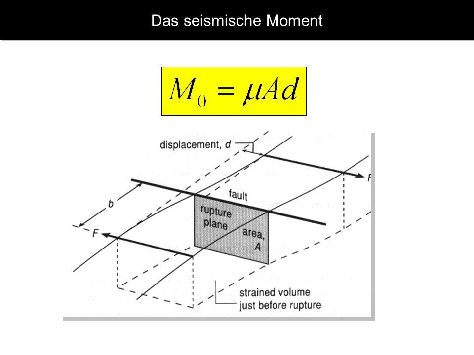 Das seismische Moment