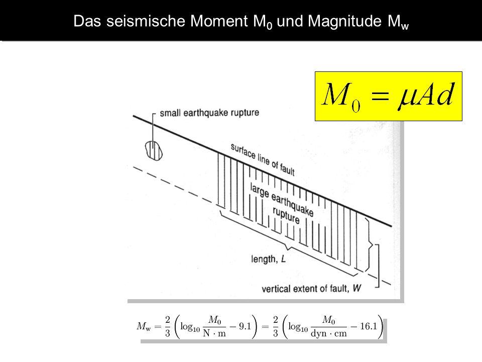 Das seismische Moment M0 und Magnitude Mw