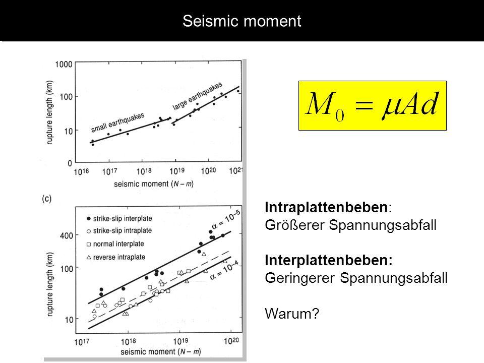Seismic moment Intraplattenbeben: Größerer Spannungsabfall