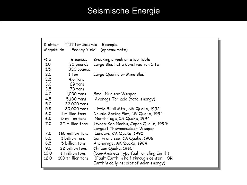 Seismische Energie Richter TNT for Seismic Example