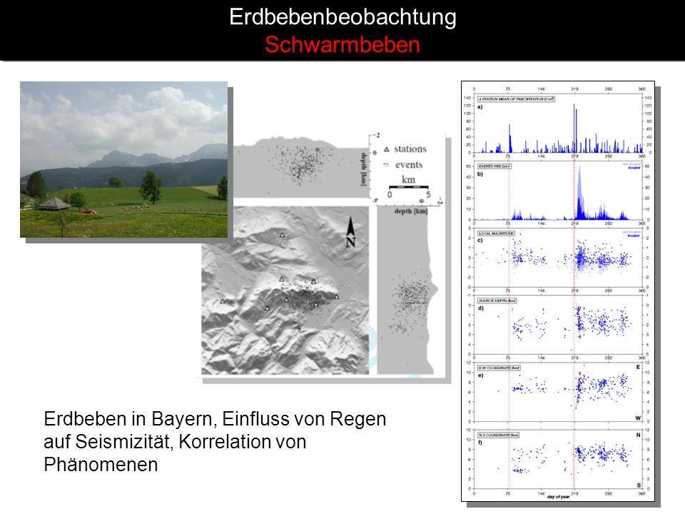 Erdbebenbeobachtung Schwarmbeben