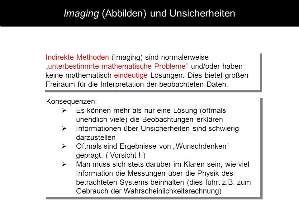 Imaging (Abbilden) und Unsicherheiten