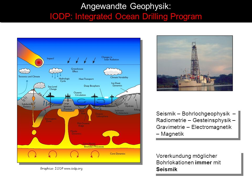 Angewandte Geophysik: IODP: Integrated Ocean Drilling Program