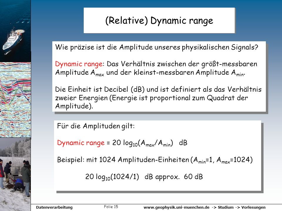 (Relative) Dynamic range