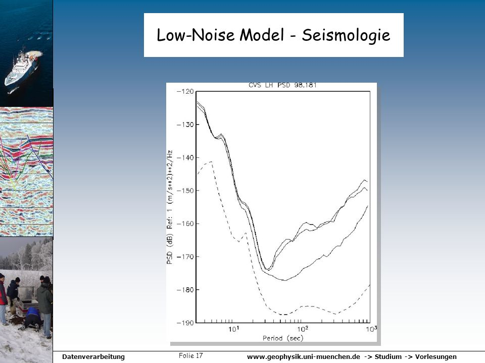 Low-Noise Model - Seismologie