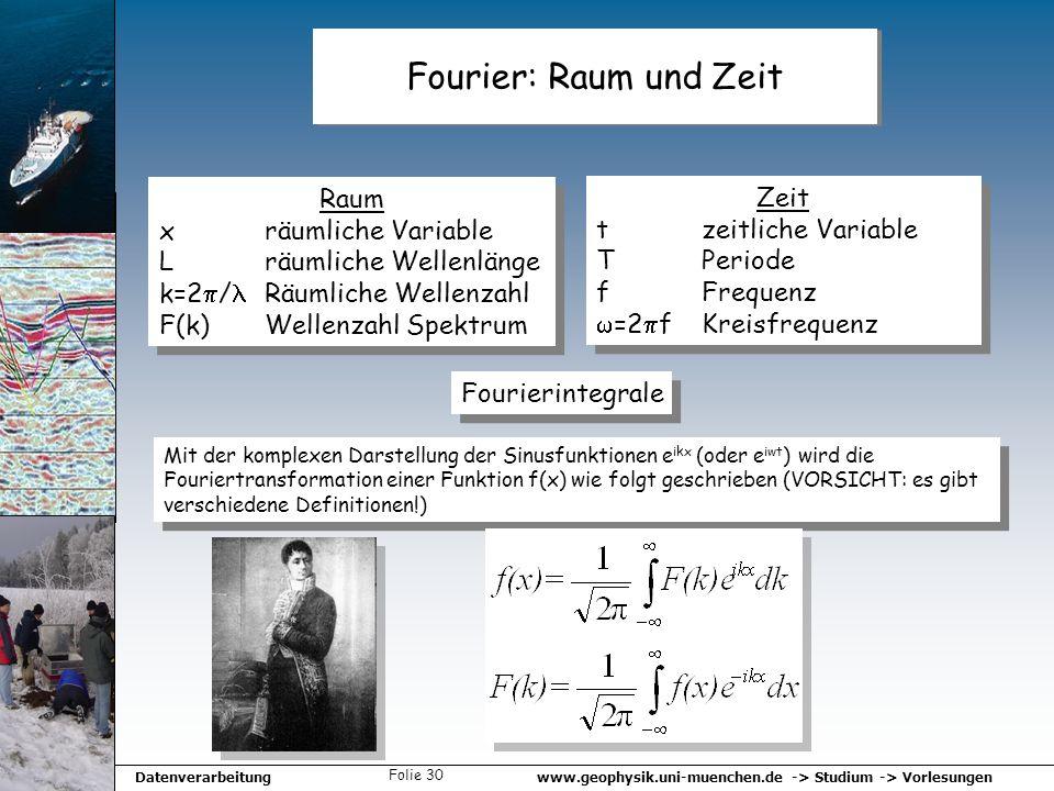 Fourier: Raum und Zeit Raum Zeit x räumliche Variable