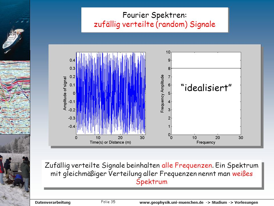 Fourier Spektren: zufällig verteilte (random) Signale