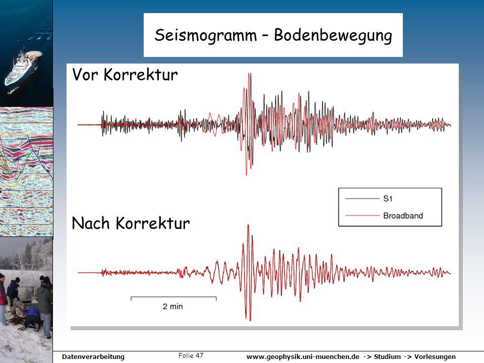 Seismogramm – Bodenbewegung