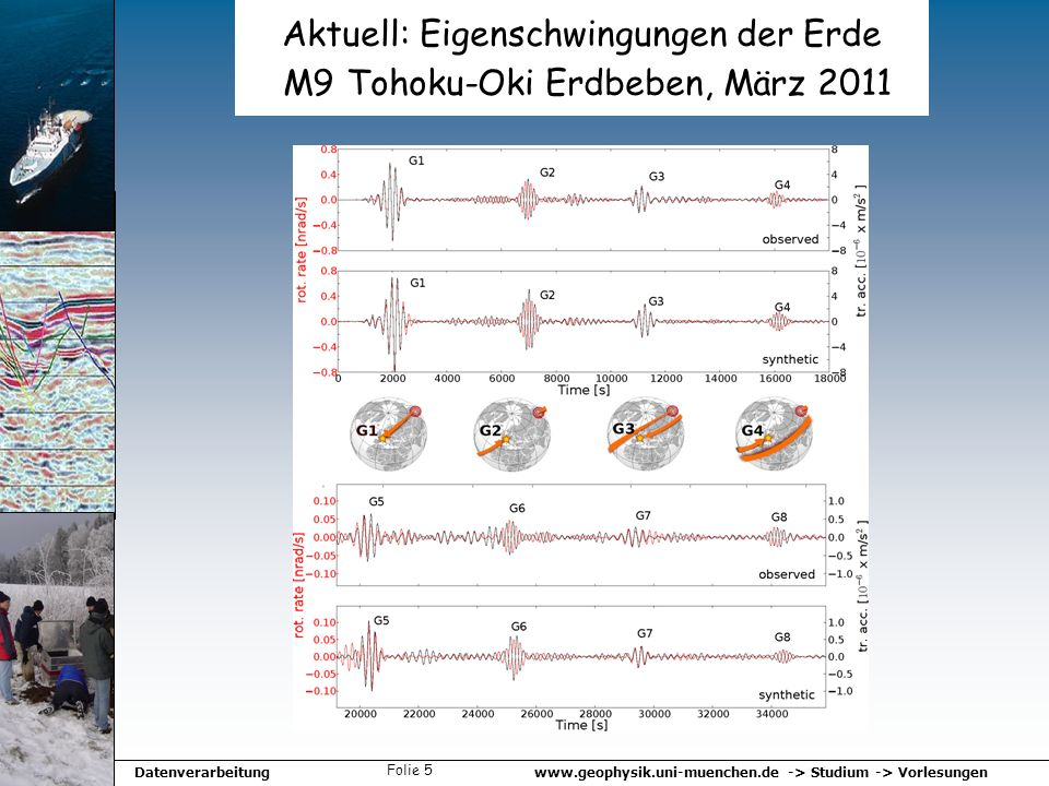 Aktuell: Eigenschwingungen der Erde M9 Tohoku-Oki Erdbeben, März 2011