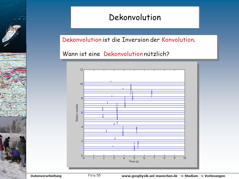 Dekonvolution Dekonvolution ist die Inversion der Konvolution.