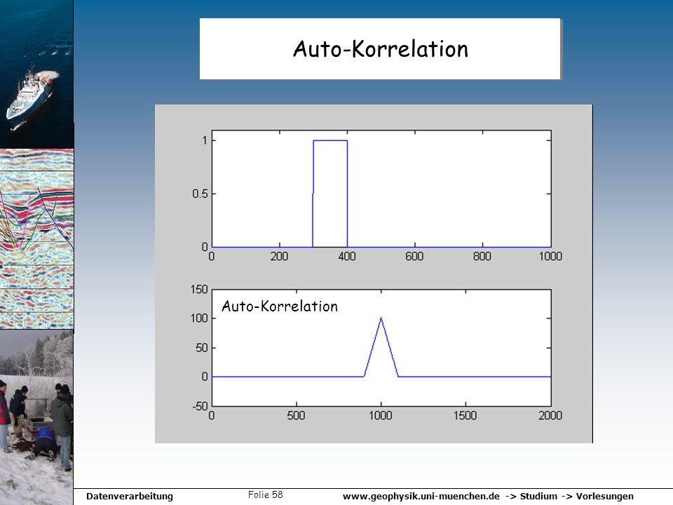 Auto-Korrelation Auto-Korrelation