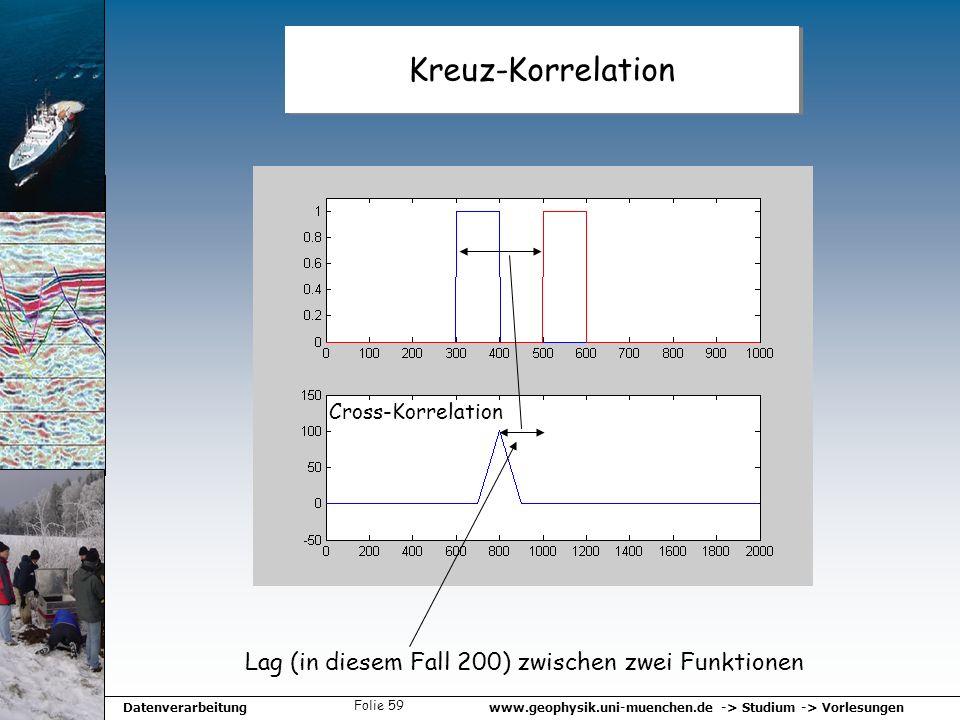 Kreuz-Korrelation Lag (in diesem Fall 200) zwischen zwei Funktionen