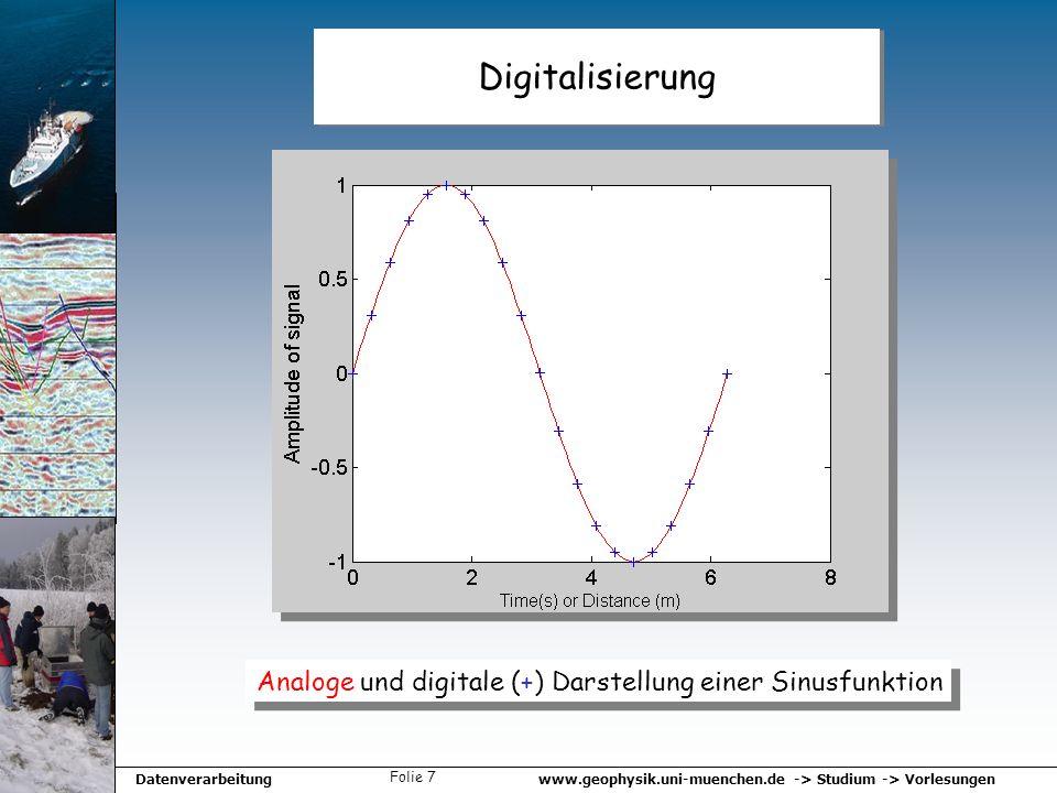 Digitalisierung Analoge und digitale (+) Darstellung einer Sinusfunktion