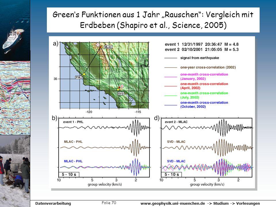 """Green's Funktionen aus 1 Jahr """"Rauschen : Vergleich mit Erdbeben (Shapiro et al., Science, 2005)"""