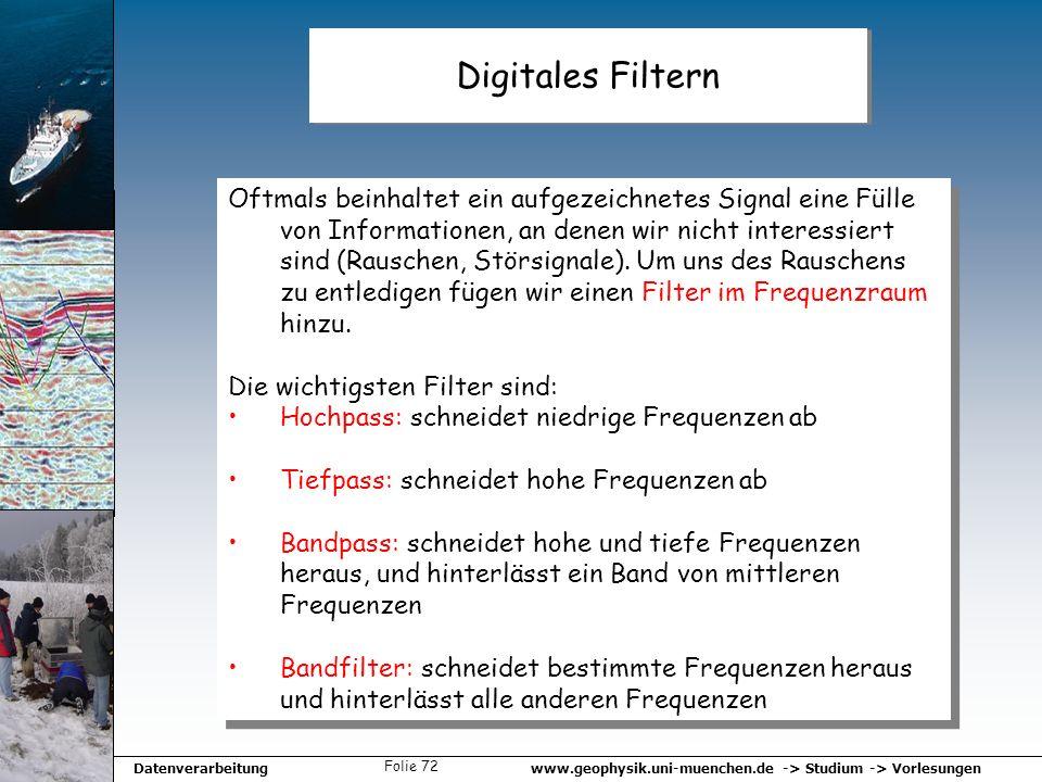 Digitales Filtern