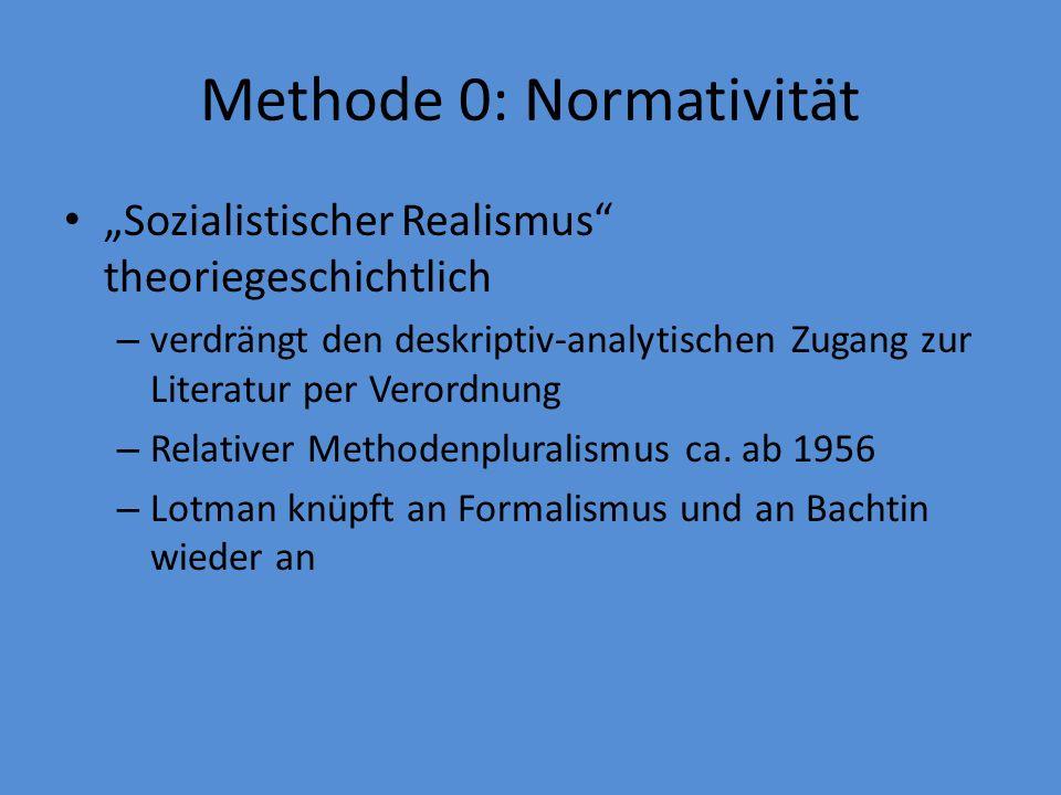 Methode 0: Normativität