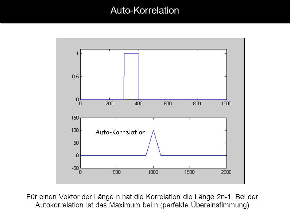Auto-Korrelation Auto-Korrelation.