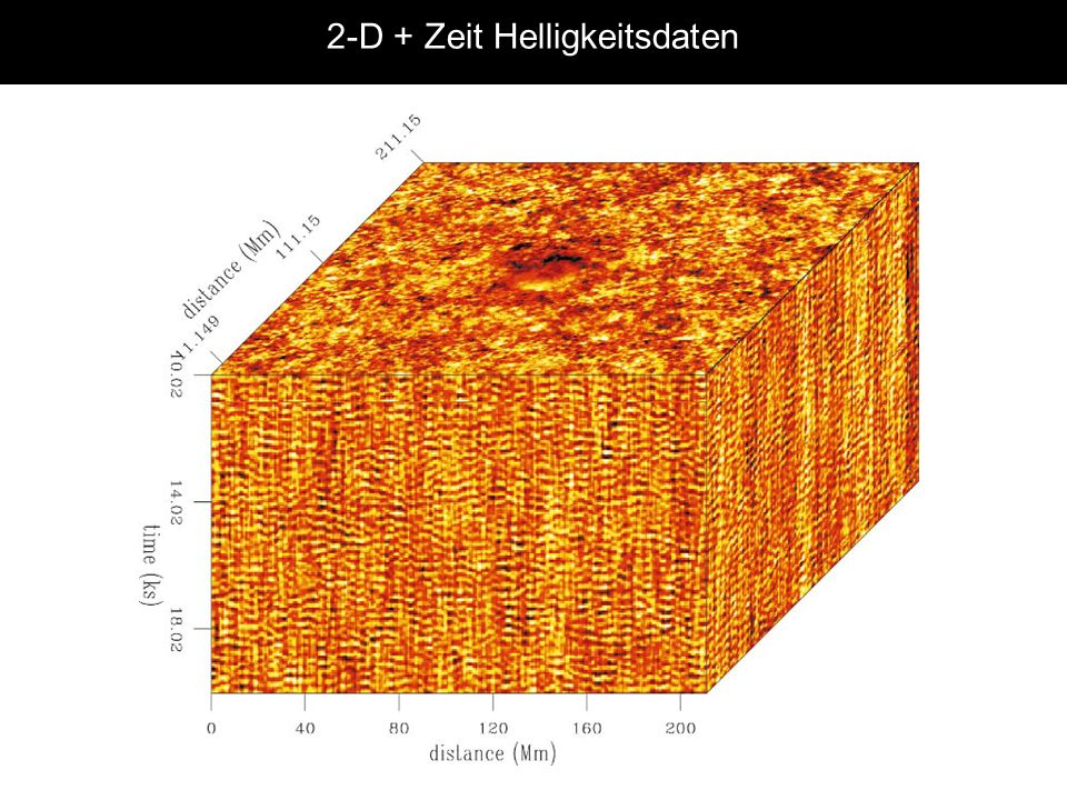 2-D + Zeit Helligkeitsdaten