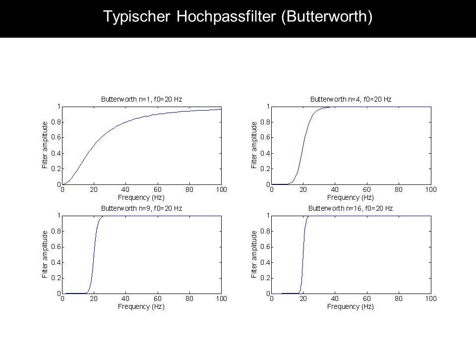 Typischer Hochpassfilter (Butterworth)