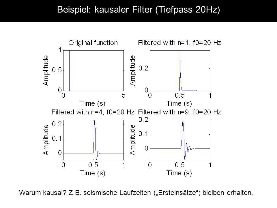 Beispiel: kausaler Filter (Tiefpass 20Hz)