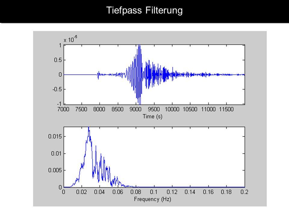 Tiefpass Filterung