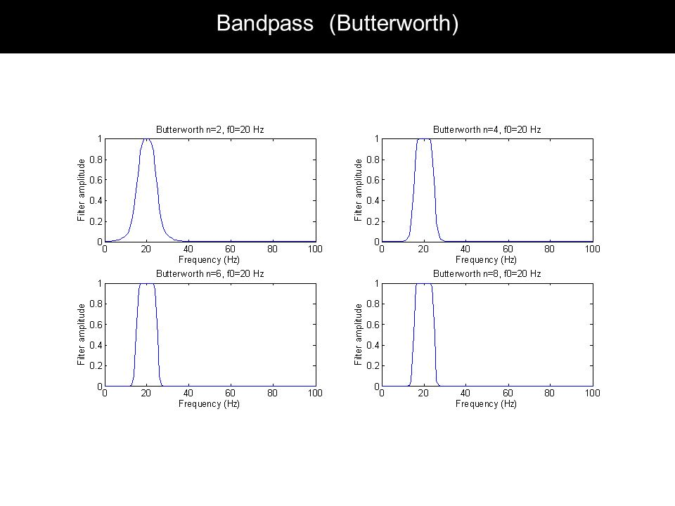 Bandpass (Butterworth)
