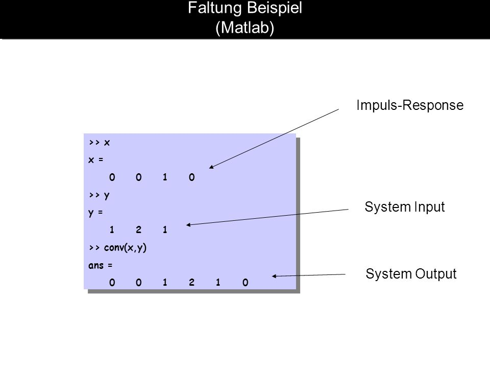 Faltung Beispiel (Matlab)