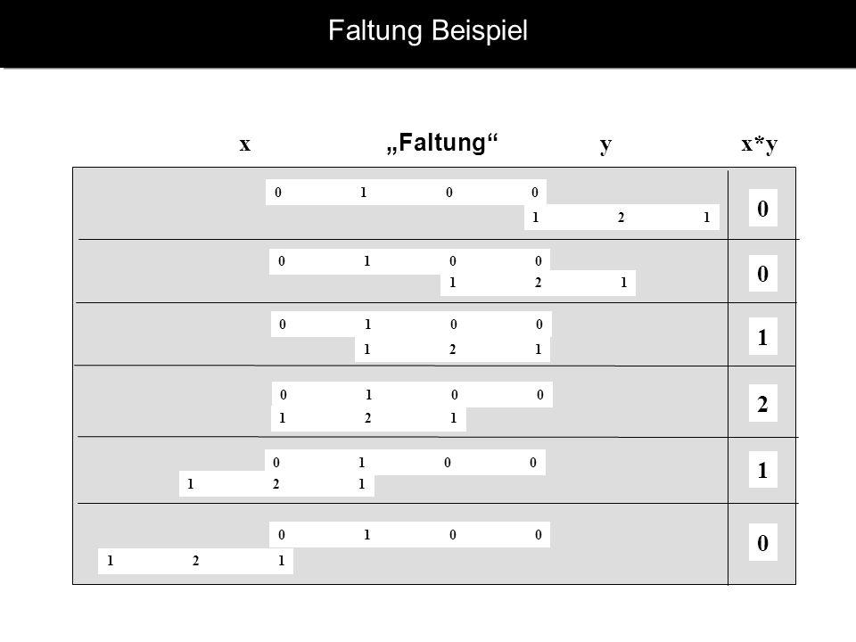"""Faltung Beispiel x """"Faltung y y x*y 1 2 1 0 1 0 0 1 2 1 0 1 0 0 1 2 1"""