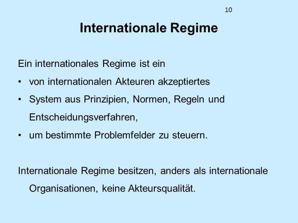 Internationale Regime