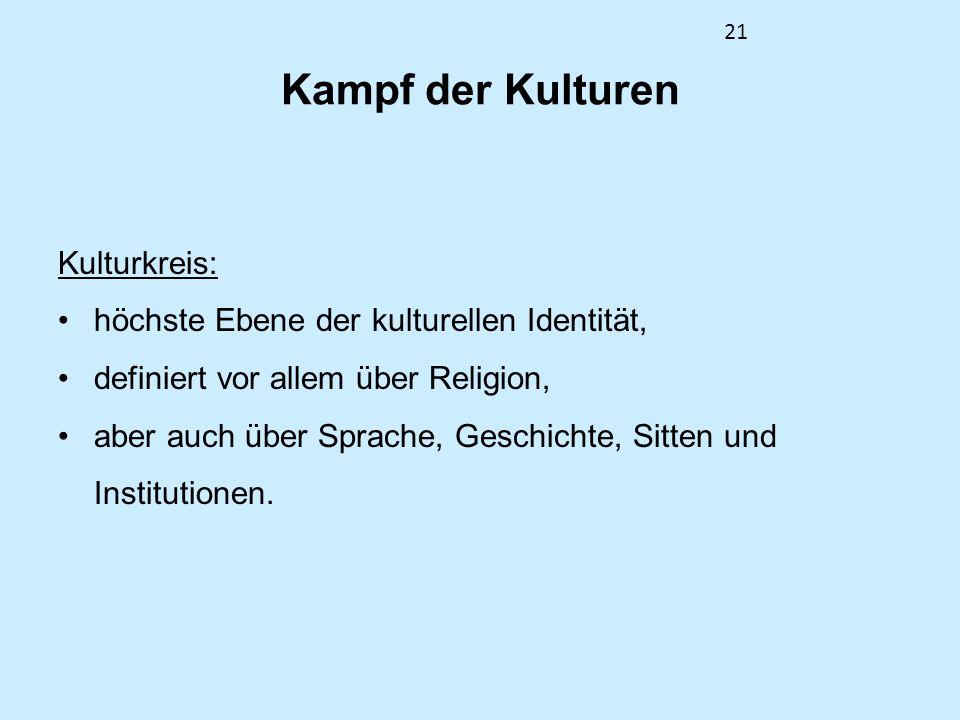 Kampf der Kulturen Kulturkreis:
