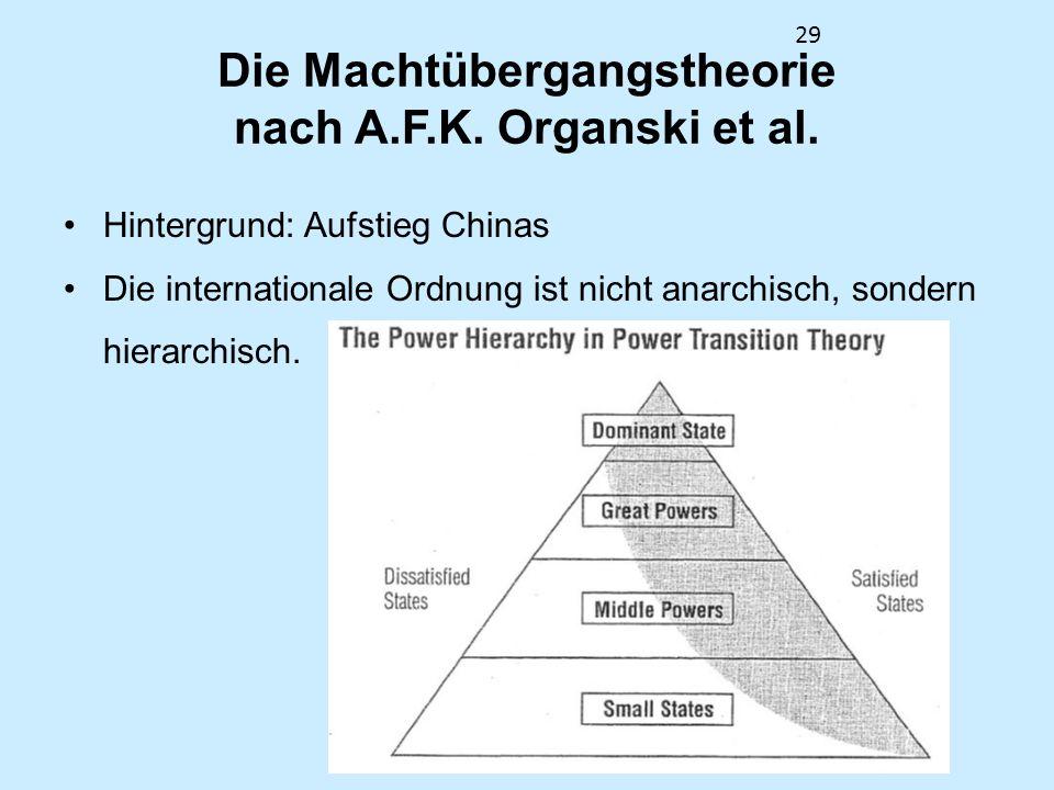 Die Machtübergangstheorie nach A.F.K. Organski et al.