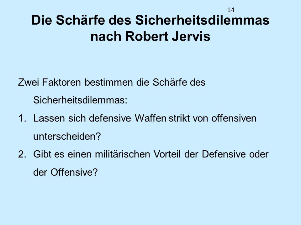 Die Schärfe des Sicherheitsdilemmas nach Robert Jervis